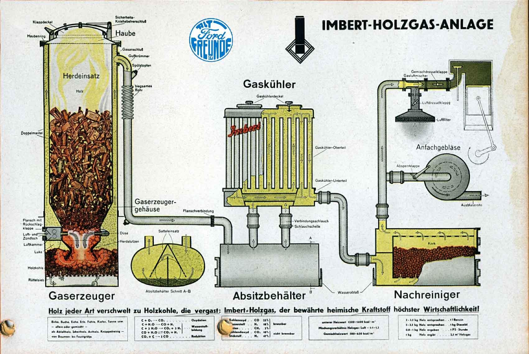 Газовые генераторы для дома: на природном и другом газе для частного дома. выбираем электростанцию