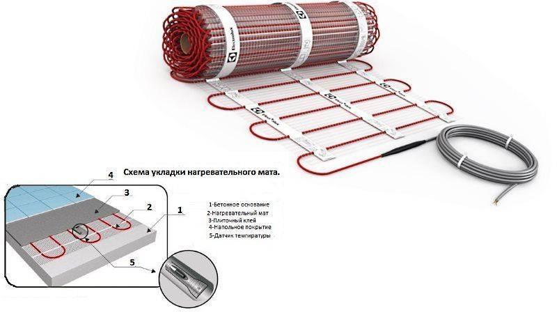 Все о нагревательных кабелях из углеродного волокна