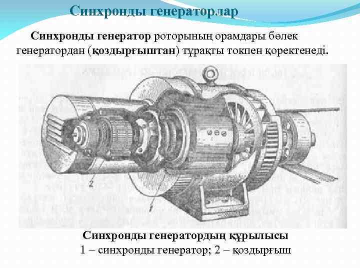 Принцип действия генератора постоянного тока – вспоминаем курс школьной физики