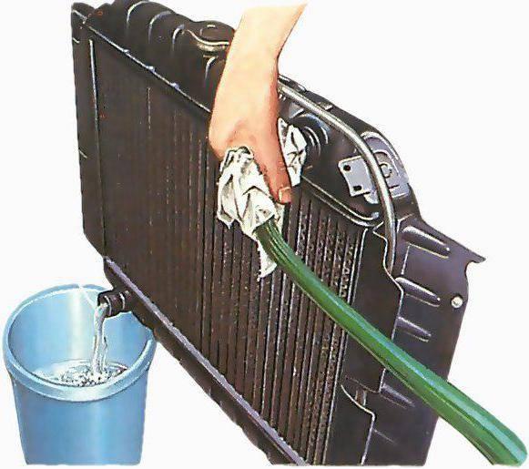 Чистка батарей отопления - устраняем засорение
