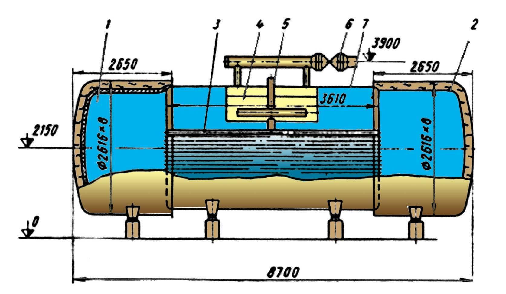 Котлов-утилизатор  - большая энциклопедия нефти и газа, статья, страница 3