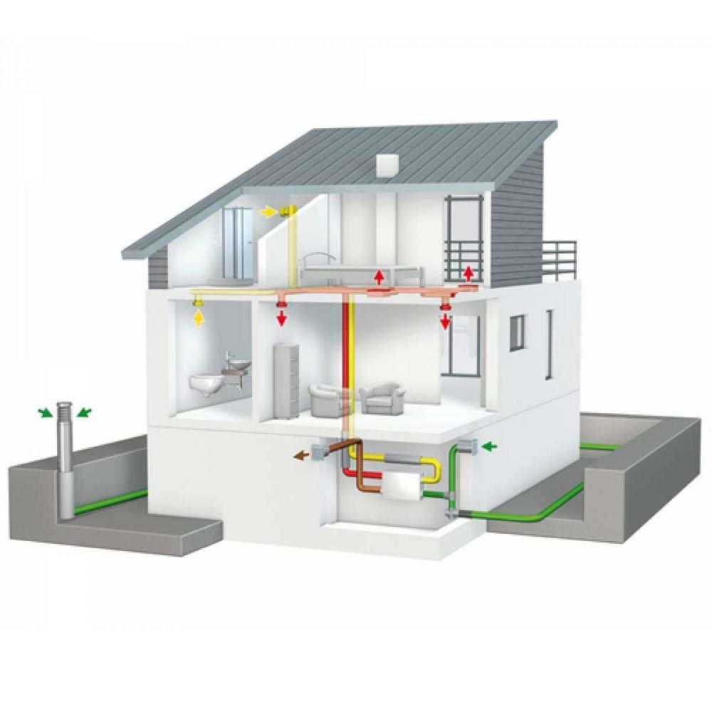 Какая система вентиляции должна быть в котельной частного дома: виды, требования