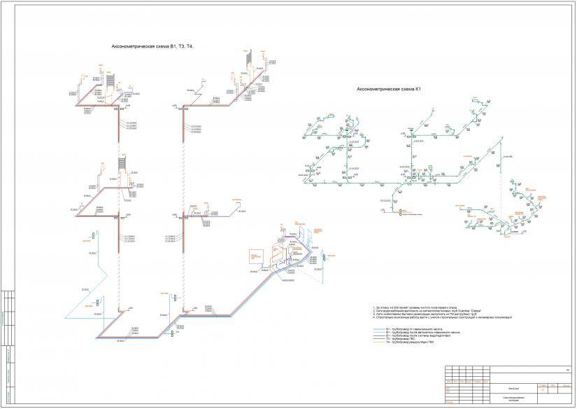 Условные обозначения на чертежах и схемах водоснабжения и канализации