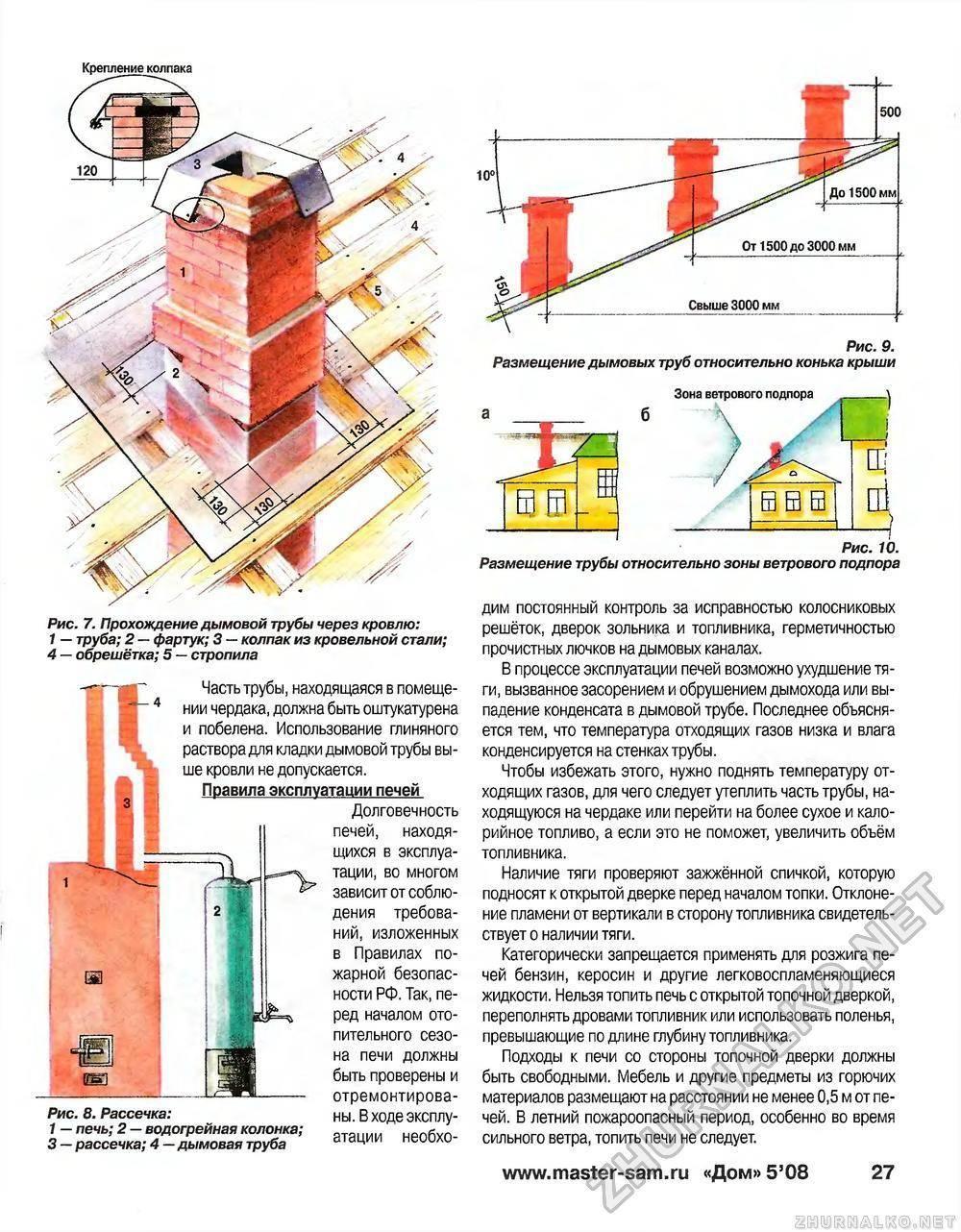Что делать если нет тяги в дымоходе - восстановление функционирования дымохода