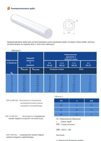 Трубы полипропиленовые для отопления технические характеристики - всё о сантехнике