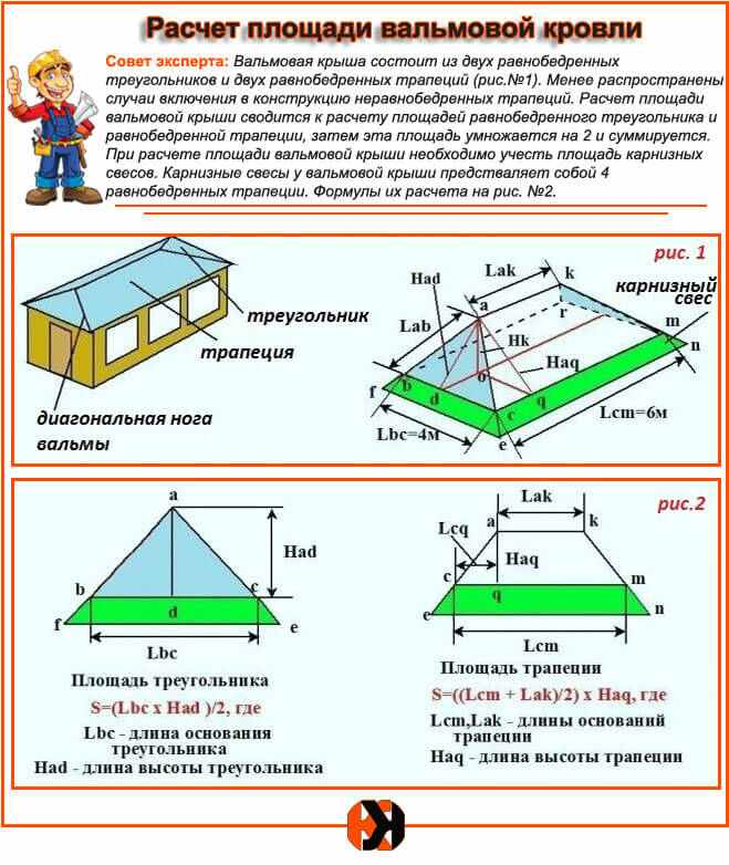 Вальмовая четырехскатная крыша расчет размер стропил - клуб мастеров