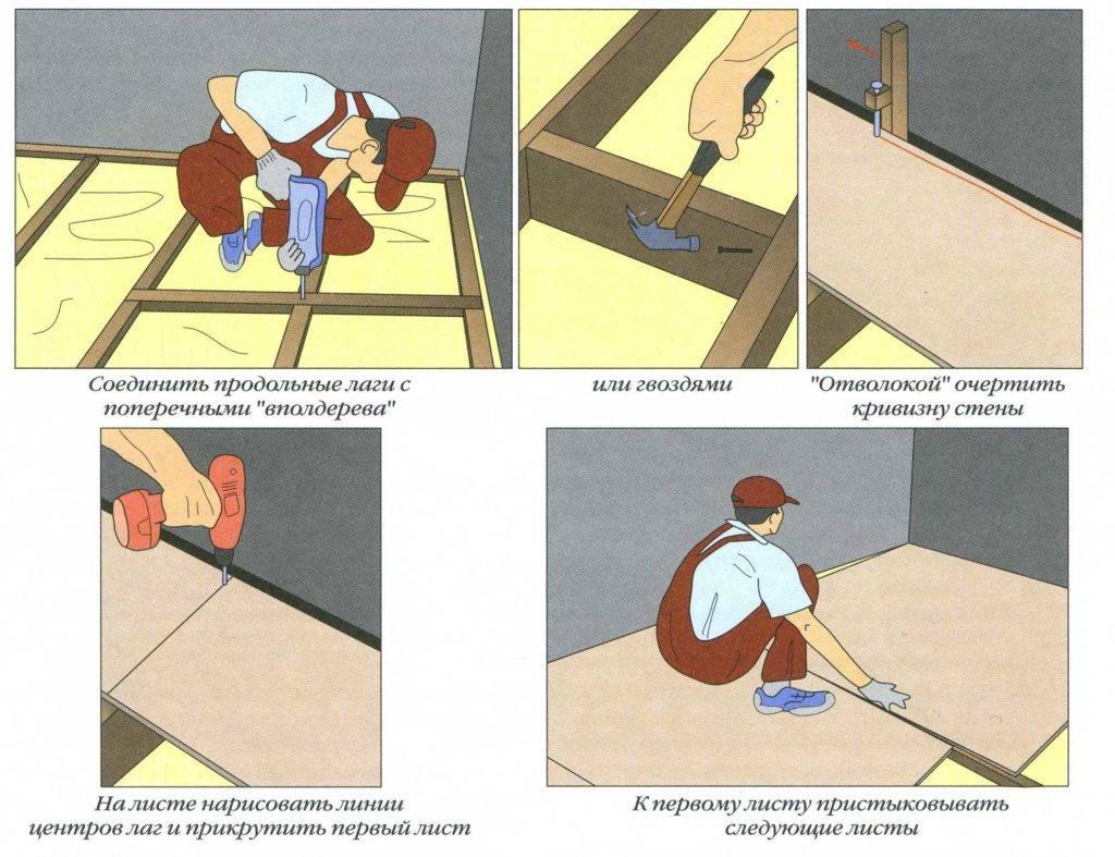 Настил ламината: пошаговая инструкция и способы