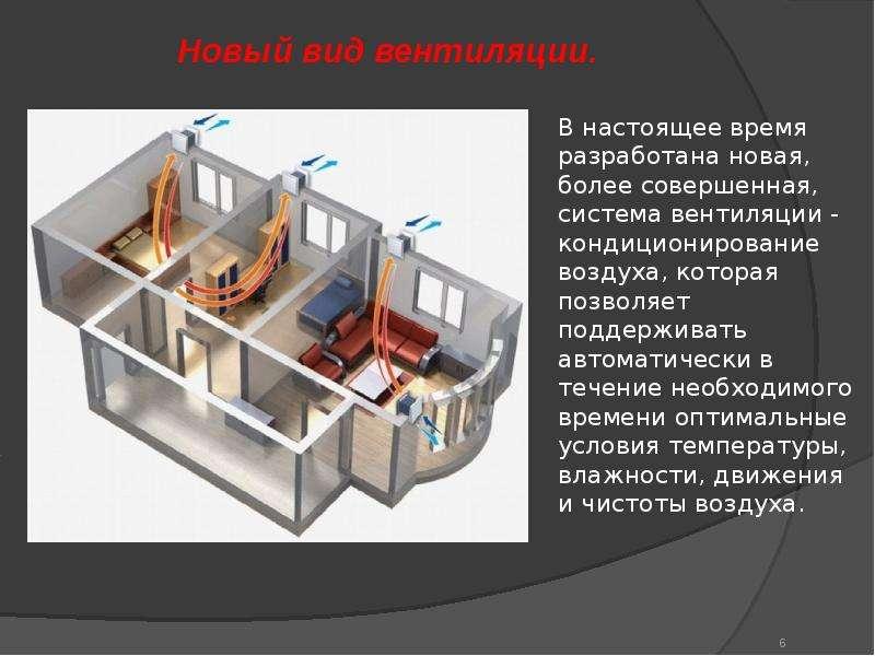 Виды вентиляции: классификация систем, назначение, характеристка
