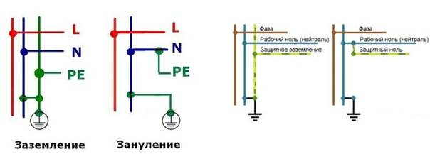 L n в электрике - цвета проводов в трехжильном кабеле