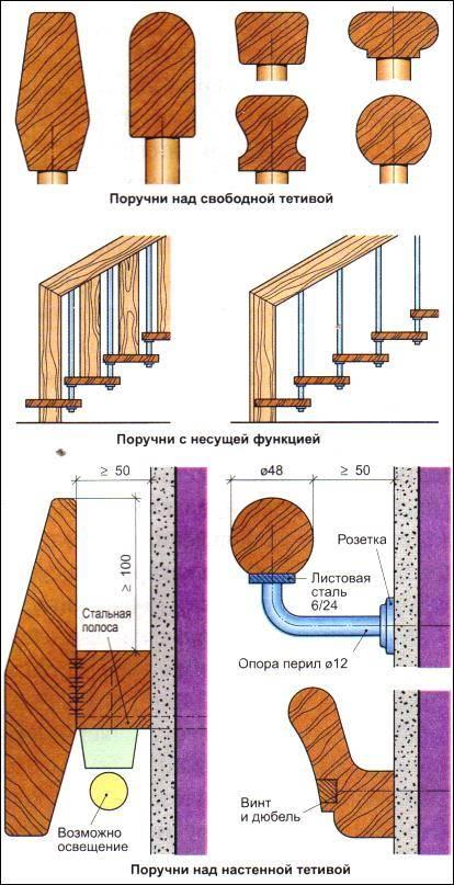 Установка балясин на лестницу: деревянных, металлических, нержавеющих