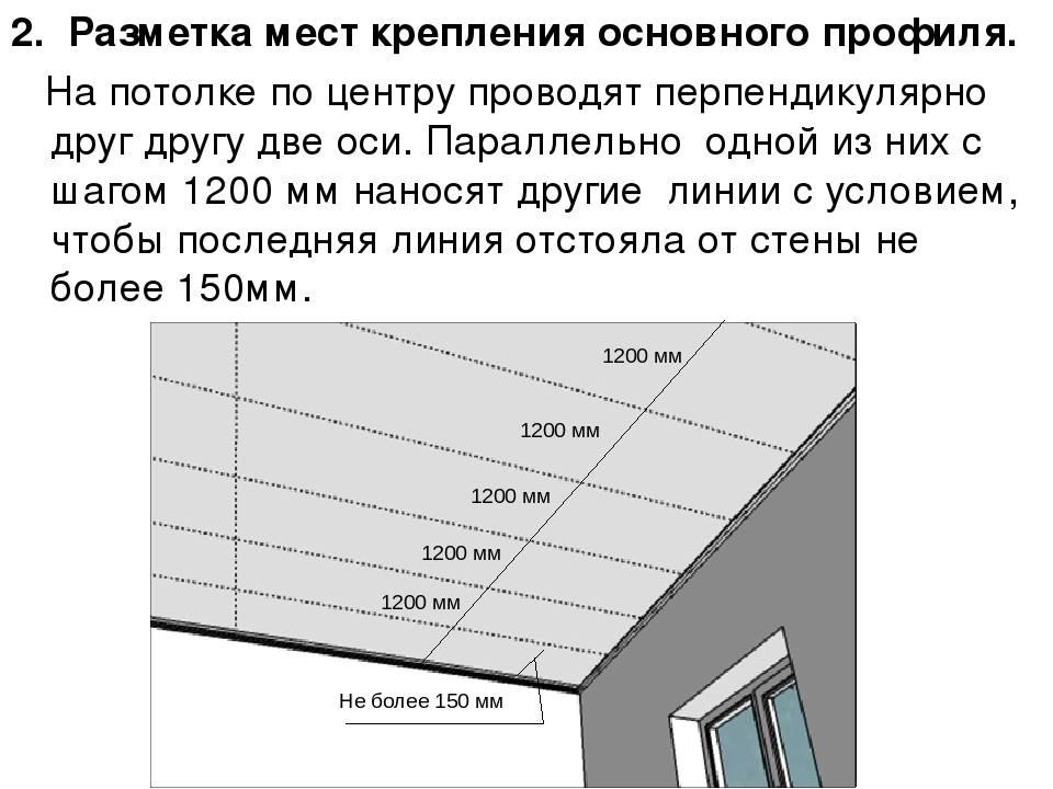 Каркас для потолка из гипсокартона своими руками