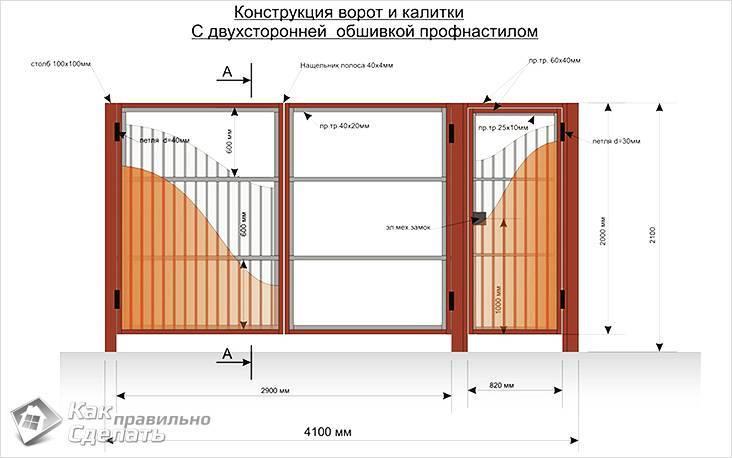 Ворота сварные распашные своими руками поэтапно: чертежи, видео