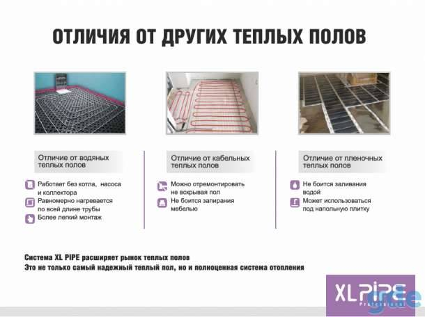 Производители электрических теплых полов. рейтинг 8 лучших фирм