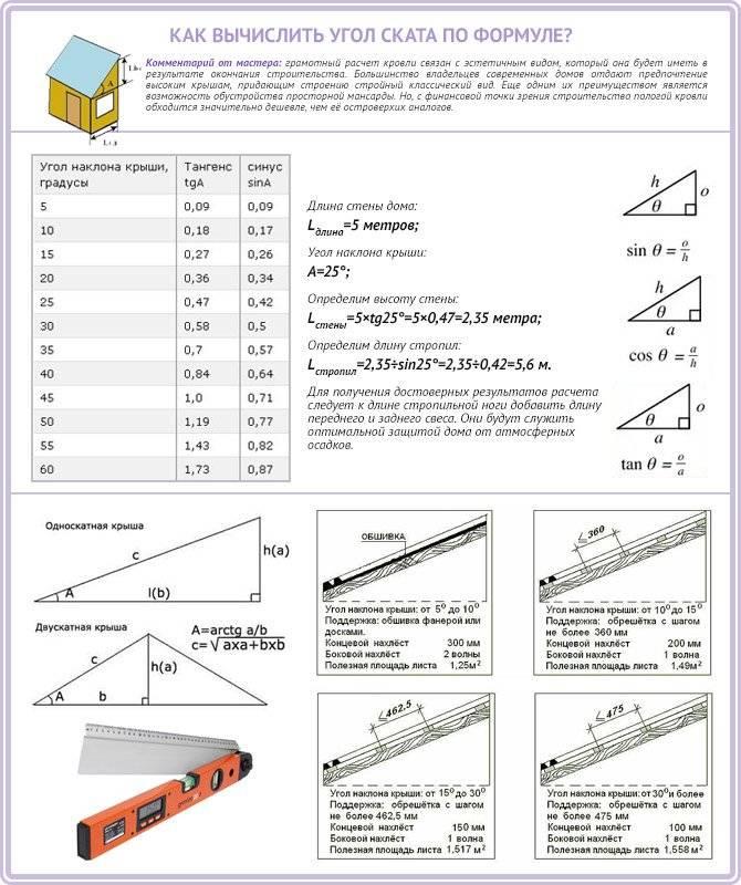 Онлайн расчета двускатной крыши | стройсоветы