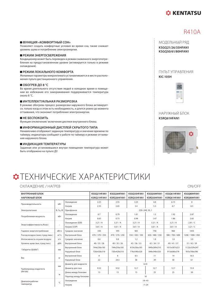 Кондиционер kentatsu kstt70hfan1 /ksun70hfan1 - полное описание, фото, инструкции, отзывы, технические характеристики