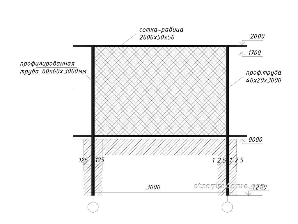 Конструктивные особенности 3d-заборов