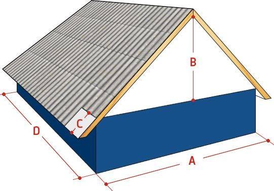 Расчет ондулина на крышу: онлайн калькулятор и подсчет количества листов кровли