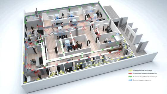Системы вентиляции в строительстве зданий