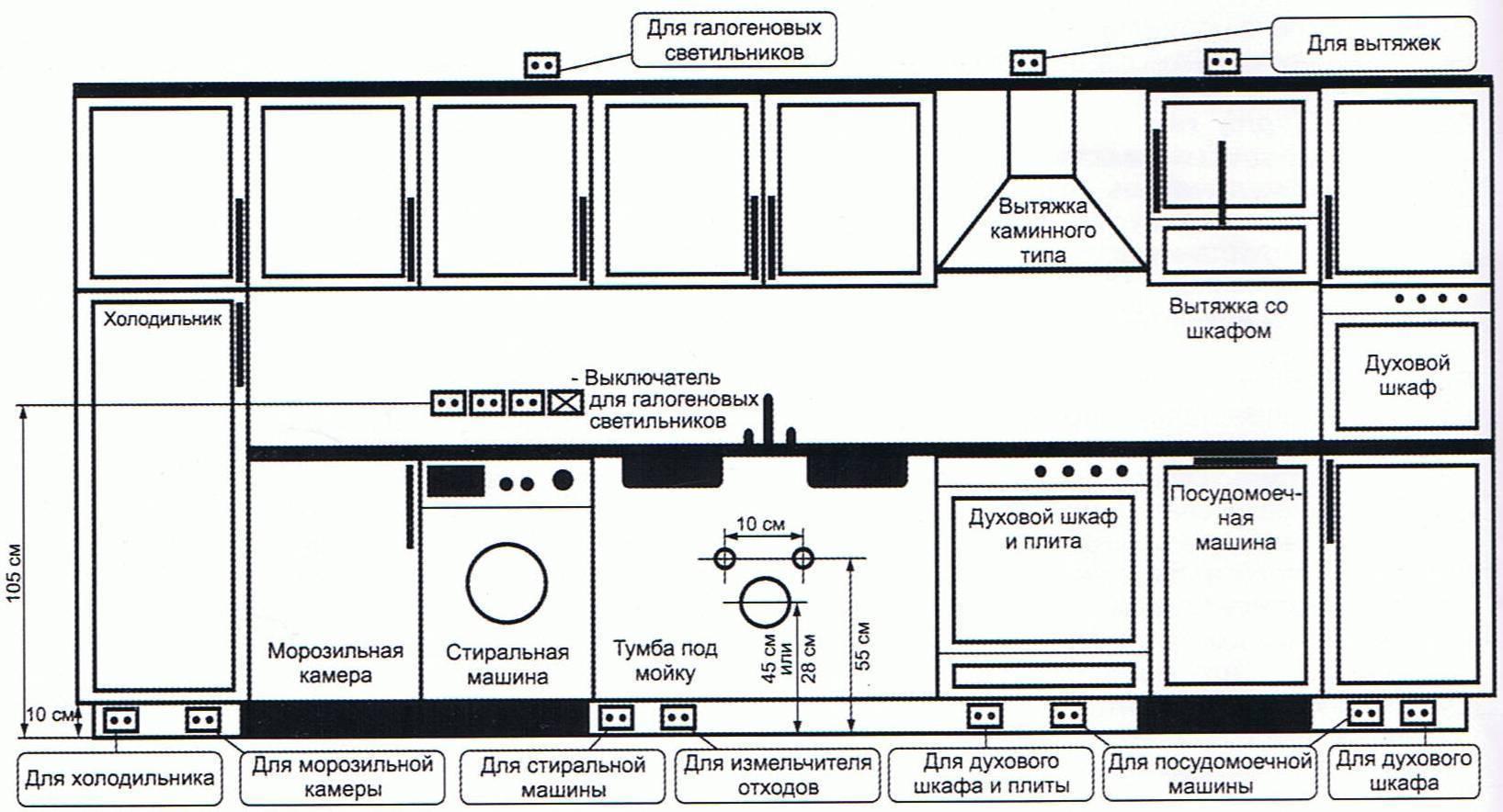 Розетки на кухне - расположение, высота, схема установки