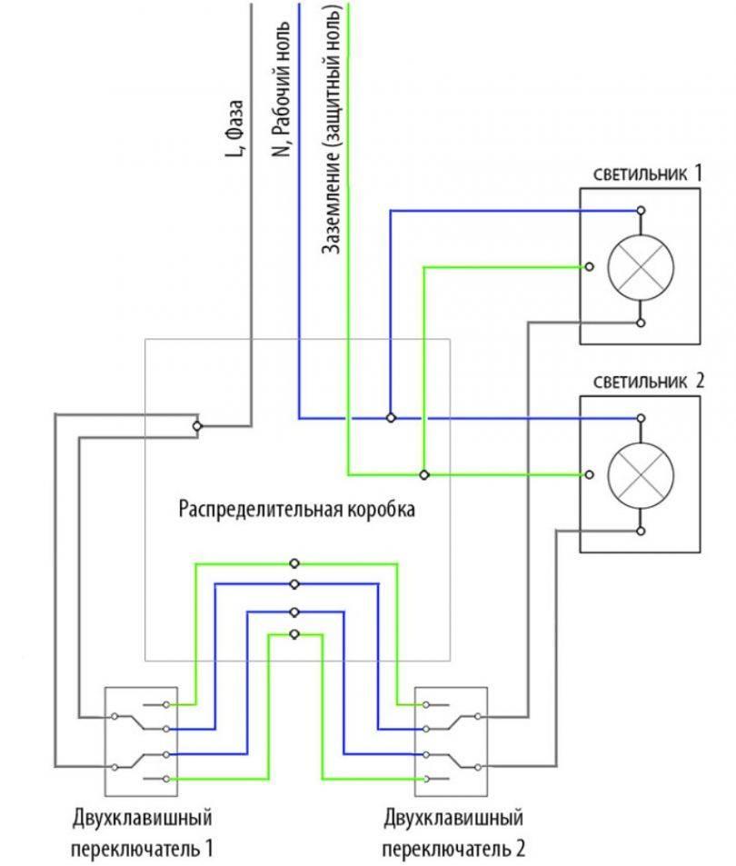 Управление освещением. что лучше, импульсное реле или проходной выключатель?