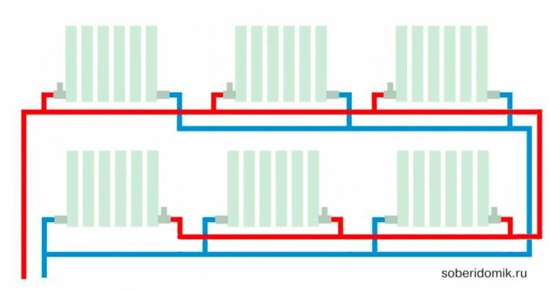 Однотрубная система отопления ленинградка своими руками - видео и отзывы