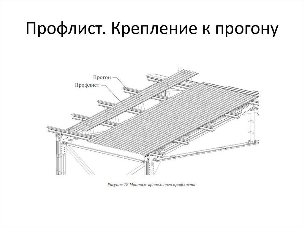 Как покрыть крышу профлистом — пошаговая инструкция, обработка узлов
