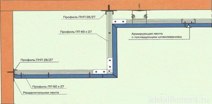 Подробная статья-инструкция по монтажу потолка из гипсокартона своими руками с 95 фото и 3 видео