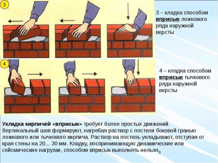 Подготовка раствора и кирпича для строительства печи и камина