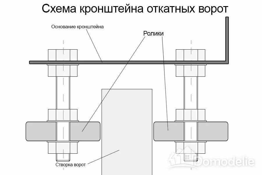 Самостоятельное изготовление роликов для ворот откатного типа