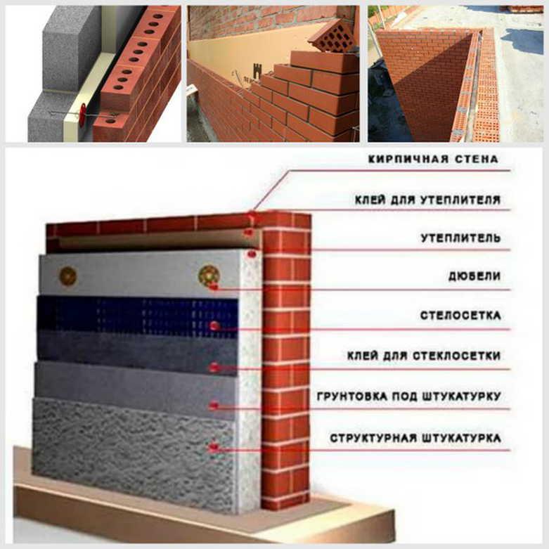 Утепление кирпичной стены изнутри - стоит ли проводить