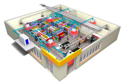 Вентиляция в бизнес-центре (бц) – нормы, особенности