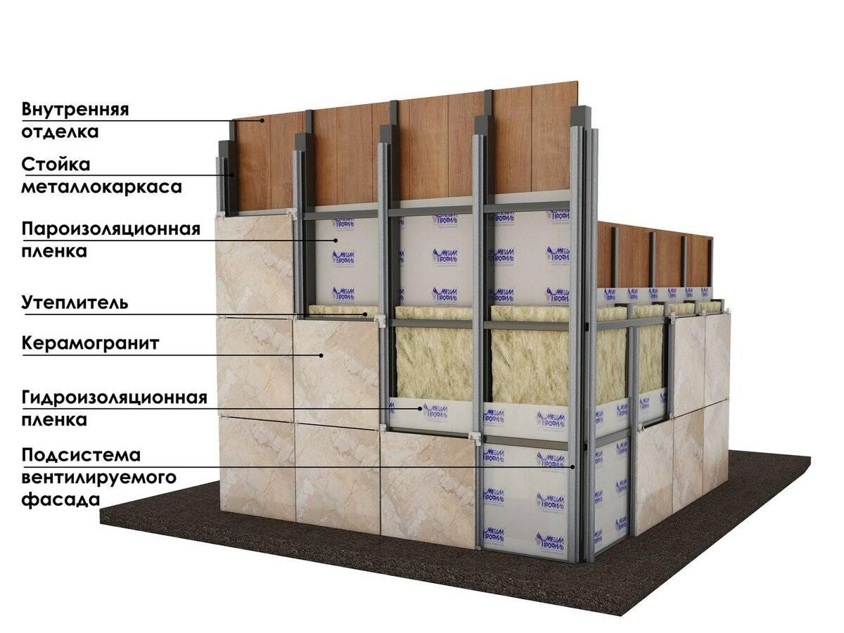 Вентилируемый фасад в обустройстве объектов