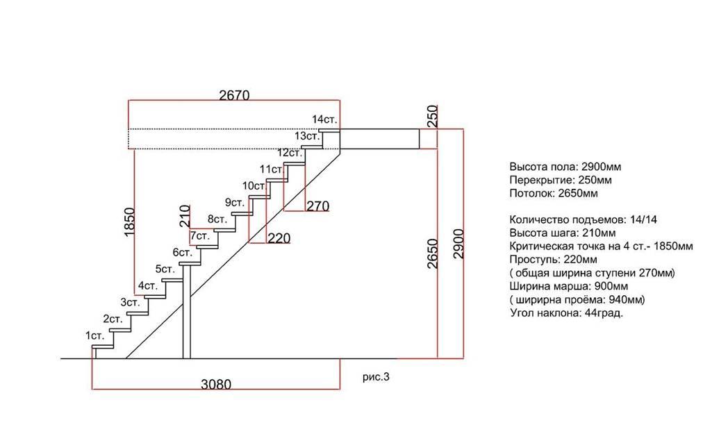 Высота ступеней лестницы в частном доме: размеры по гост - строительство и ремонт