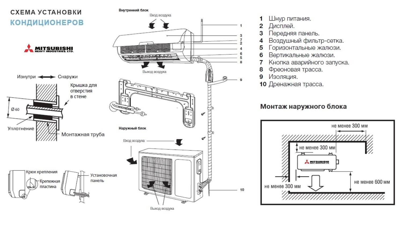Как почистить фильтр кондиционера: виды, частота очистки, особенности чистки всех элементов