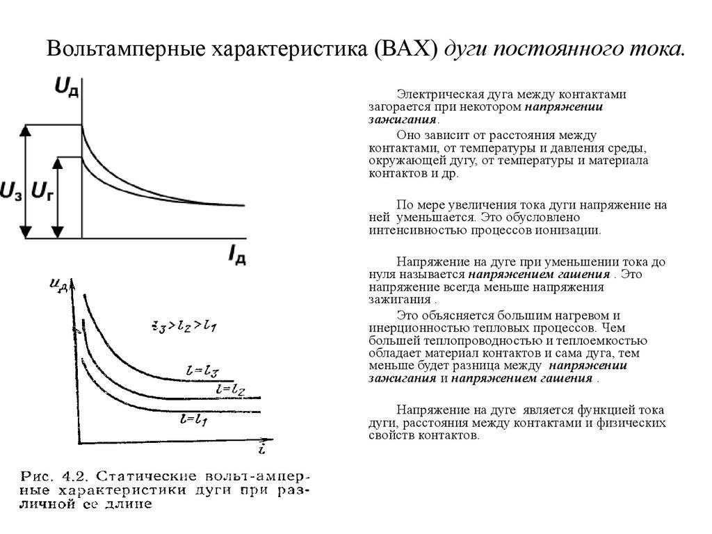 Электронная лампа — диод. вольт-амперная характеристика диода
