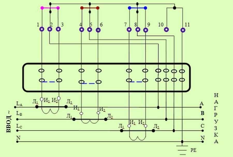 Подключение трехфазного счетчика прямого включения меркурий 230. схема подключения испытательной коробки с трансформаторами тока