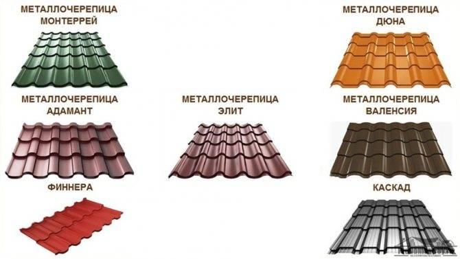 Металлочерепица — характеристики, особенности выбора и монтажа