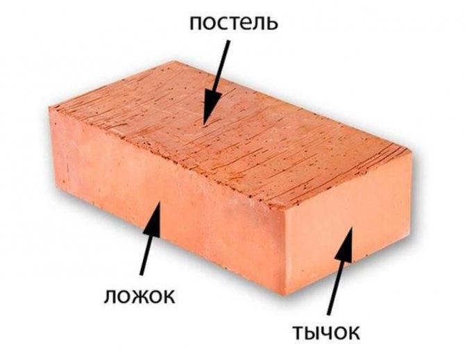 Калькулятор толщины, арматуры и опалубки фундамента плиты