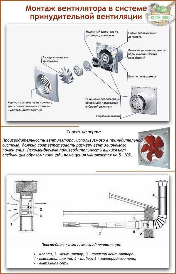 Вентилятор для вытяжки: основные размеры и характеристики и советы как правильно подобрать