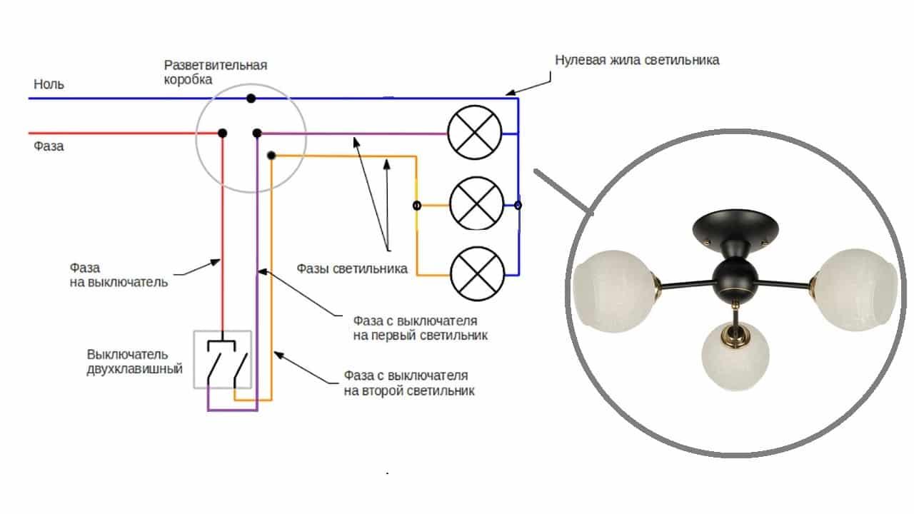 Концевые выключатели - особенности конструкций и примеры использования » сайт для электриков - советы, примеры, схемы