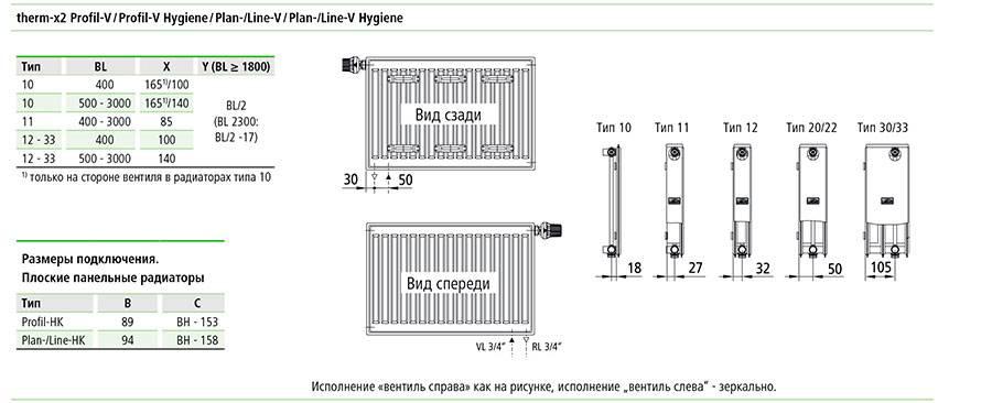 Радиаторы «керми» — отличное качество и характеристики
