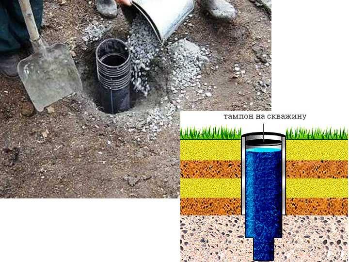 Тампонаж водоразборных и артезианских скважин: описание процесса, виды работ и материалов, ликвидация колодцев