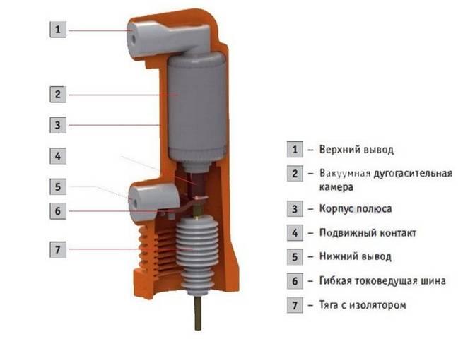 Преимущества вакуумных выключателей перед масляными - электрик