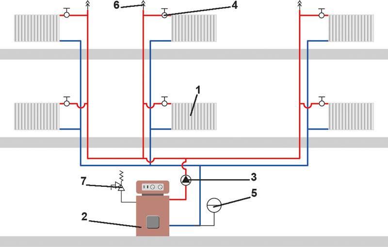 Как произвести боковое подключение радиатора отопления?