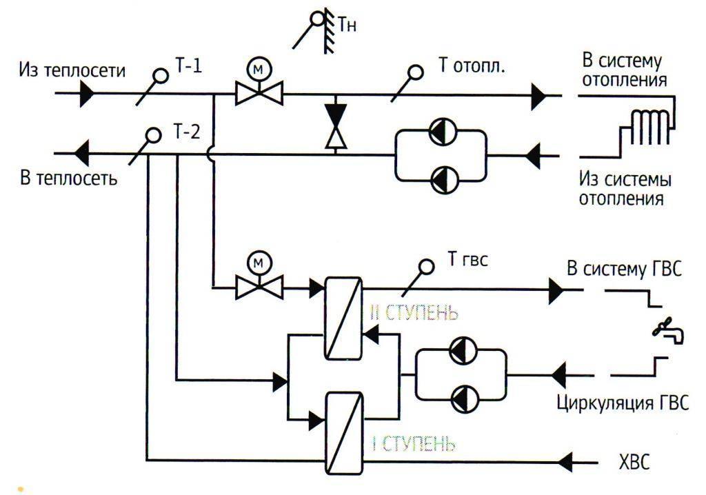 Системы холодного водоснабжения: примеры, виды, принцип работы