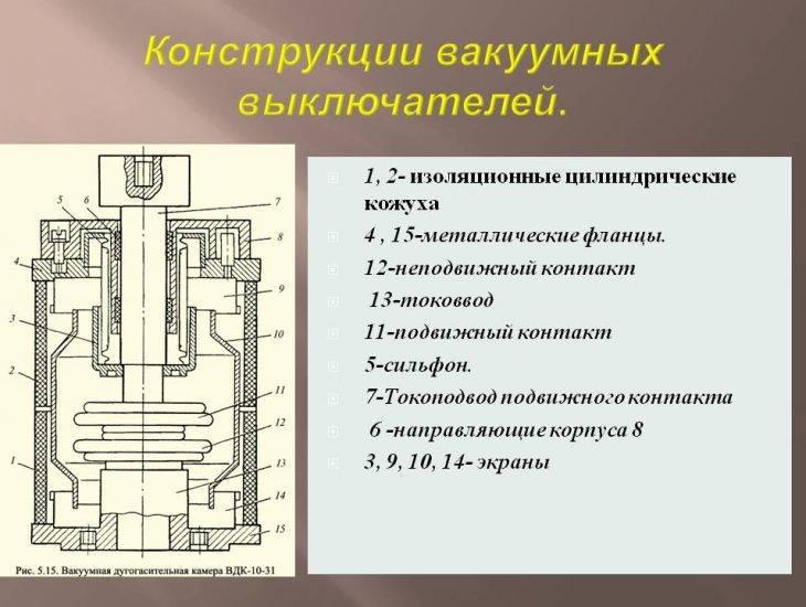 Достоинства и недостатки вакуумных выключателей - электрик