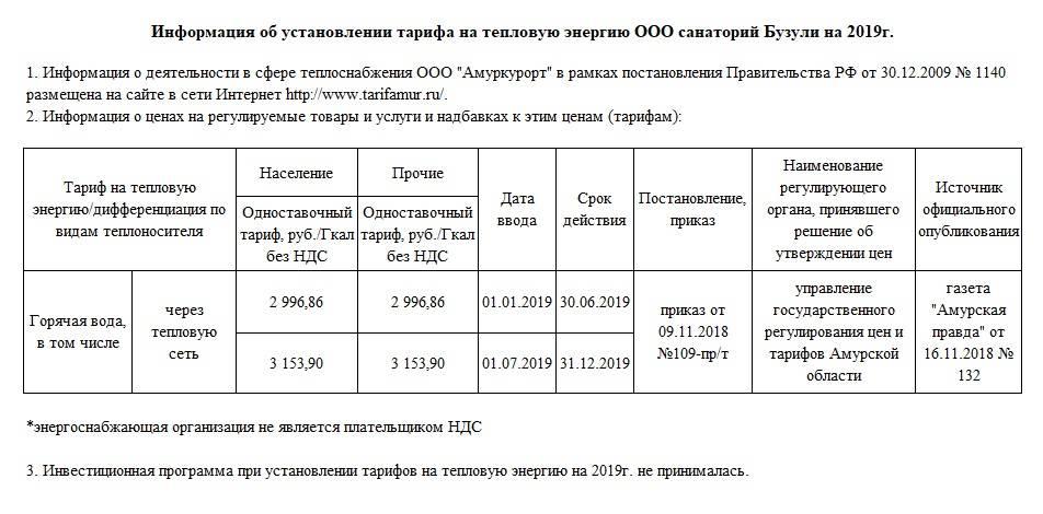 Тариф на тепловую энергию в москве 2020 для населения