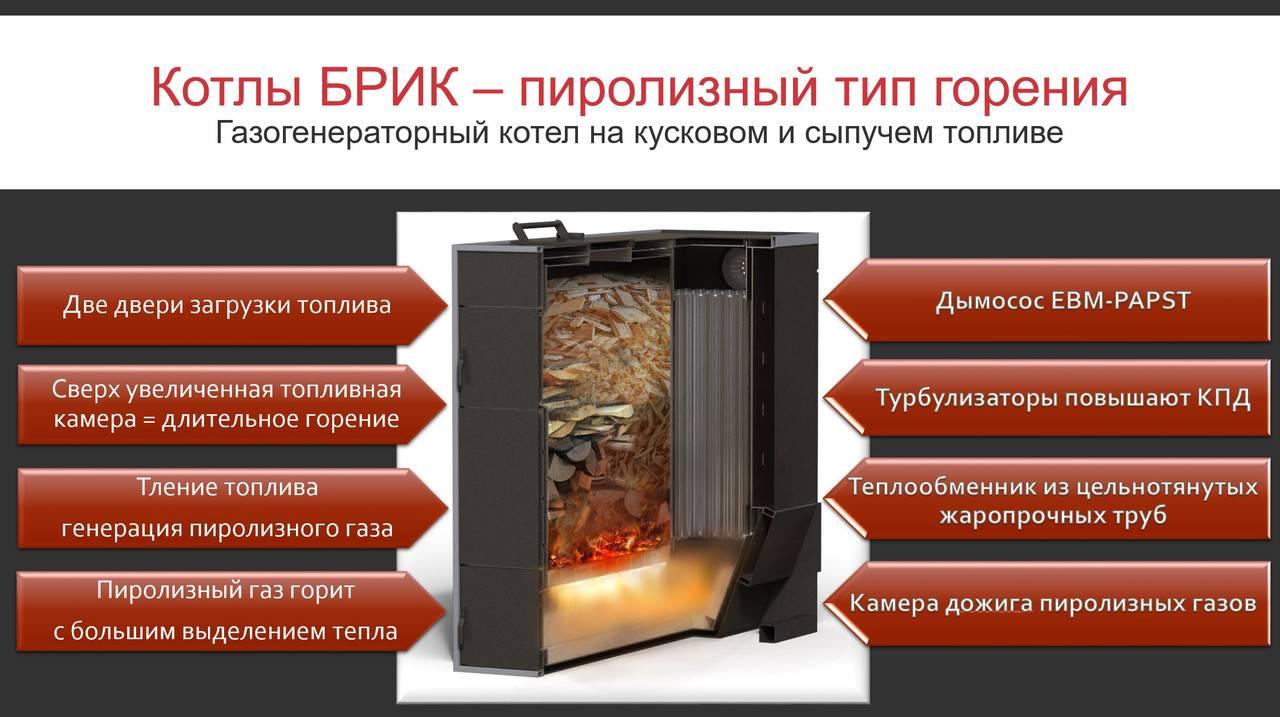 Рейтинг пиролизных котлов длительного горения