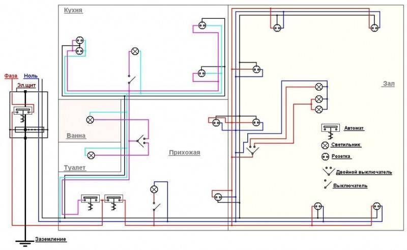 Проводка в доме своими руками: схемы, с чего начать, трехфазная проводка
