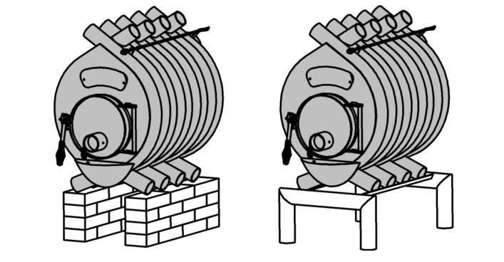 Булерьян с водяным контуром - принцип работы и особенности установки